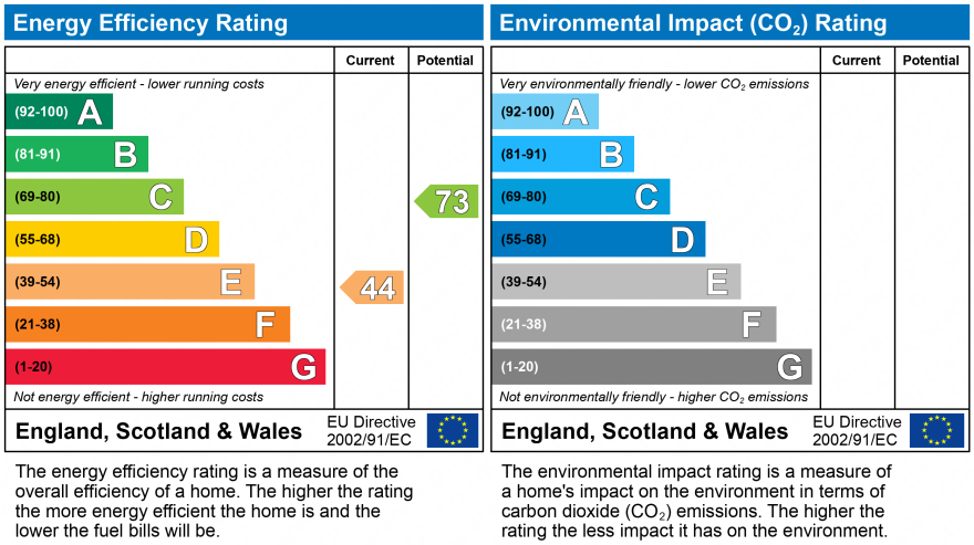 EPC Graph for Elephant Walk House, Hammersley Lane, Tylers Green, High Wycombe, HP13 7BY
